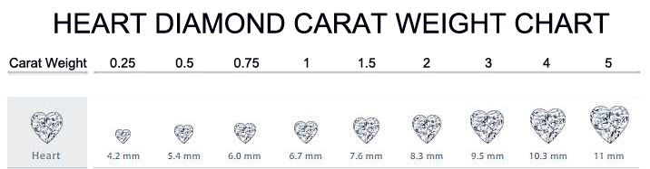 Heart diamond carat weight chart