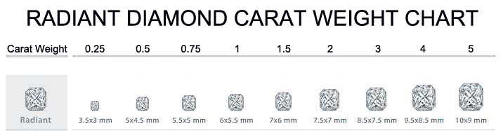 Radiant diamond carat weight chart