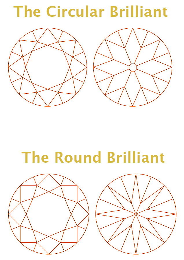 Circular Brilliant Diamond vs Round Brilliant Diamond