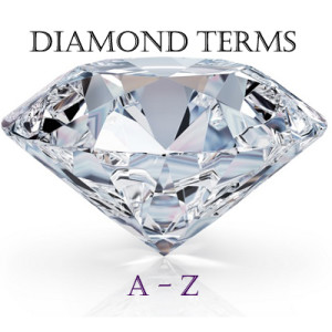Diamond Terms X, Y and Z