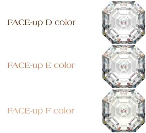 Are D, E, F colored diamonds really all colorless?