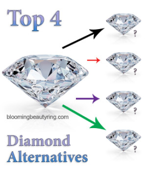 Top 4 Diamond Alternatives