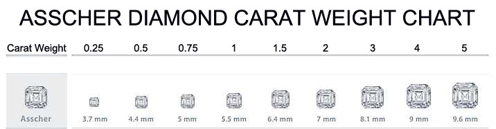 Asscher diamond carat weight chart