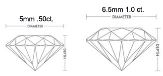 difference-between-half-carat-diamond-and-one-carat-diamond