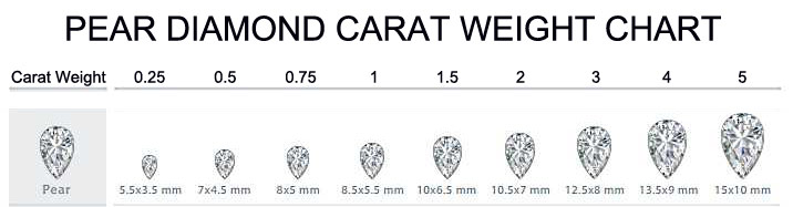 Pear diamond carat weight chart