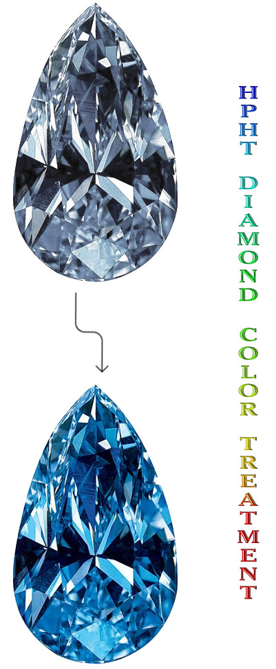 High Pressure High Temperature Diamond Color Treatment - HPHT