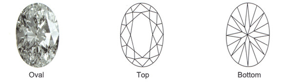 Popular Loose Oval Diamond Shape